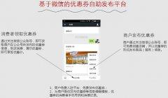 一款基于微信的优惠券自助发布平台