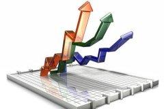 成本分析:有效控制成本